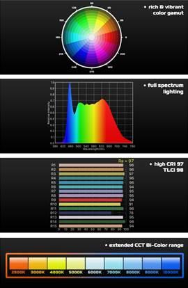 Flexible_RGB_LED_Light_CineFLEX_HUE_CRI_1.jpg