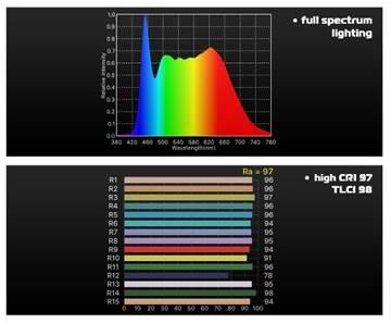 Flexible_LED_Mat_CineFLEX_CRI_TLCI.jpg